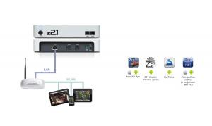z21-LAN-mobile-EN